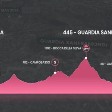 Giroditalia.it racconta Guardia Sanframondi agli appassionati del mondo
